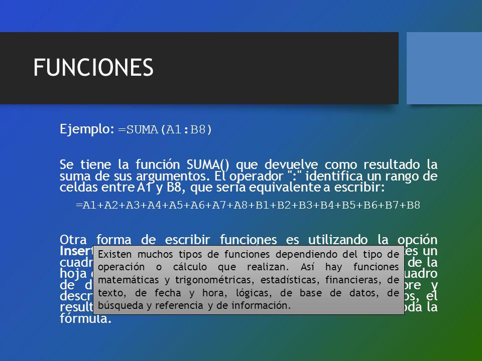 FUNCIONES Ejemplo: =SUMA(A1:B8) Se tiene la función SUMA() que devuelve como resultado la suma de sus argumentos. El operador