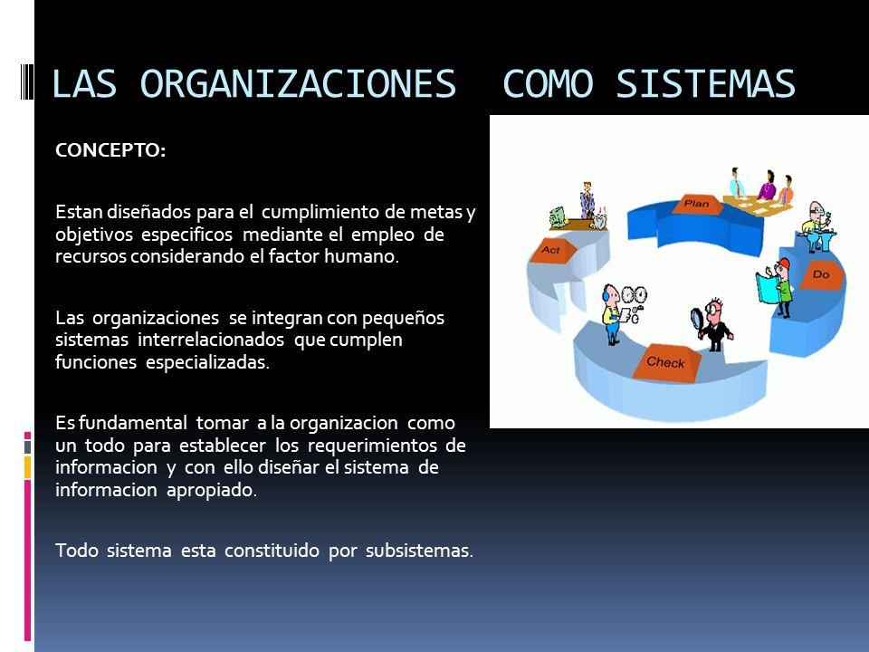 CONCEPTO: Estan diseñados para el cumplimiento de metas y objetivos especificos mediante el empleo de recursos considerando el factor humano.