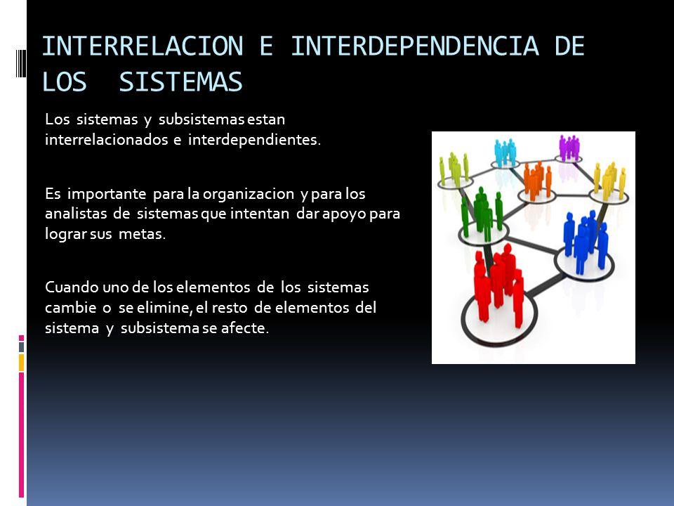 INTERRELACION E INTERDEPENDENCIA DE LOS SISTEMAS Los sistemas y subsistemas estan interrelacionados e interdependientes.
