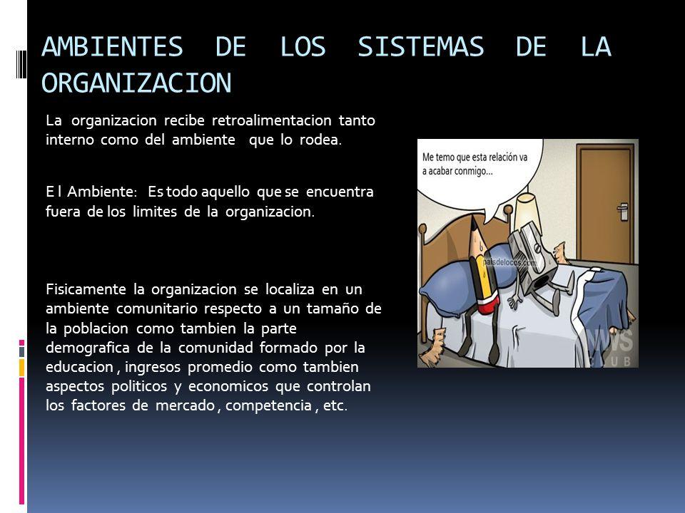 AMBIENTES DE LOS SISTEMAS DE LA ORGANIZACION La organizacion recibe retroalimentacion tanto interno como del ambiente que lo rodea.