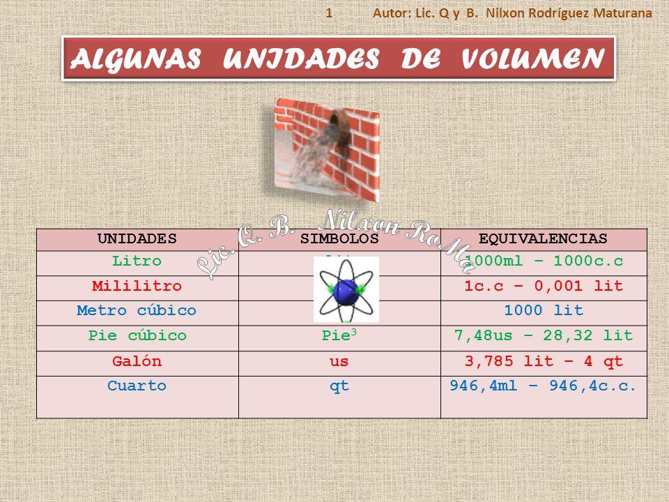 ALGUNAS UNIDADES DE VOLUMEN ALGUNAS UNIDADES DE VOLUMEN Autor: Lic.