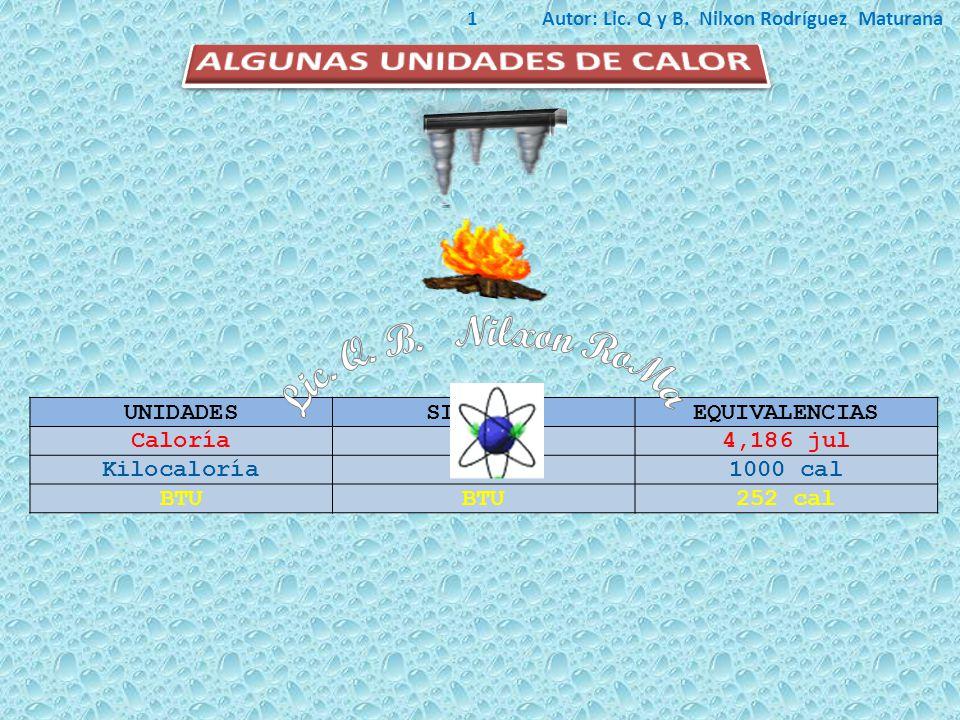 UNIDADESSIMBOLOSEQUIVALENCIAS Caloríacal4,186 jul KilocaloríaKcal1000 cal BTU 252 cal Autor: Lic.