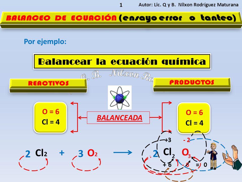 1 Por ejemplo: Cl 2 + O2O2 Cl - 2+3 6-= 0+6 O 32 Balancear la ecuación química Balancear la ecuación química BALANCEADA 32 2 O = 6 O = 6 Cl = 4 Cl = 4