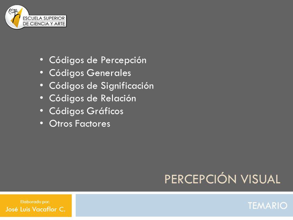 PERCEPCIÓN VISUAL TEMARIO Códigos de Percepción Códigos Generales Códigos de Significación Códigos de Relación Códigos Gráficos Otros Factores Elabora