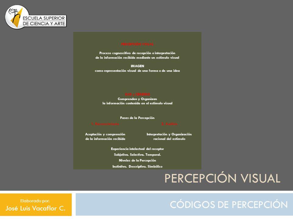 PERCEPCIÓN VISUAL CÓDIGOS DE PERCEPCIÓN Elaborado por: José Luis Vacaflor C. PERCEPCIÓN VISUAL Proceso cognoscitivo de recepción e interpretación de l