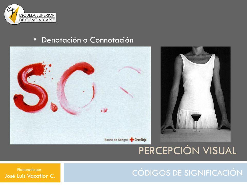 PERCEPCIÓN VISUAL CÓDIGOS DE SIGNIFICACIÓN Denotación o Connotación Elaborado por: José Luis Vacaflor C.
