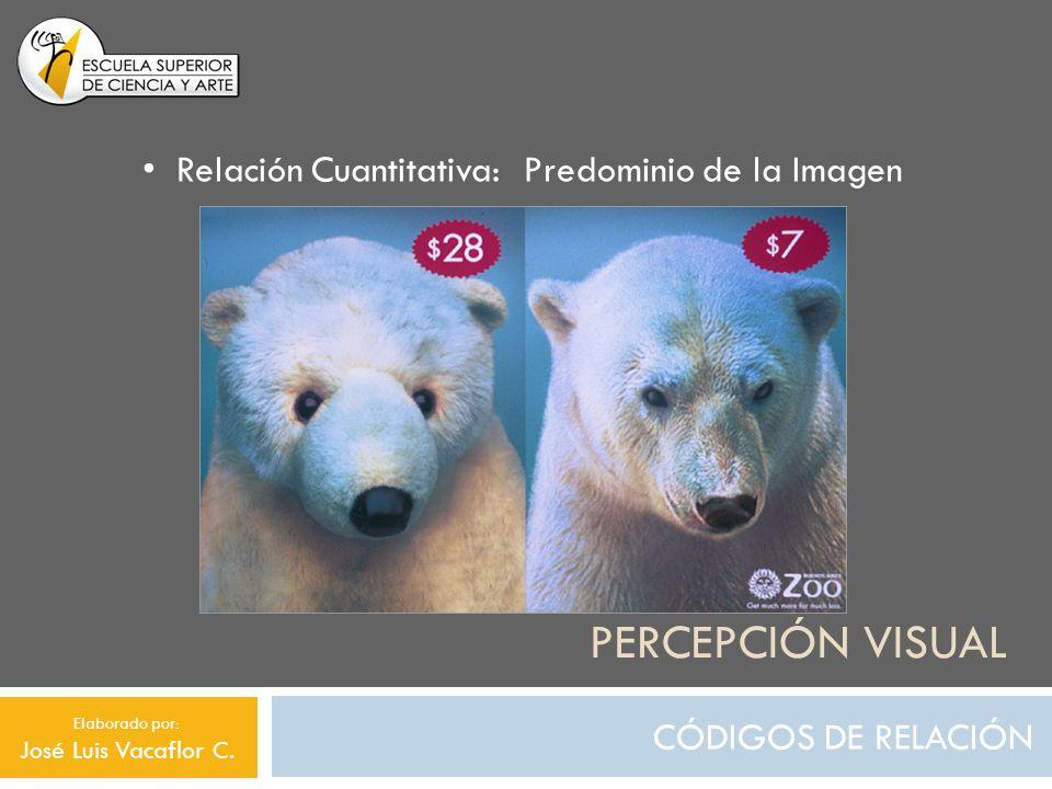 PERCEPCIÓN VISUAL CÓDIGOS DE RELACIÓN Relación Cuantitativa: Predominio de la Imagen Elaborado por: José Luis Vacaflor C.