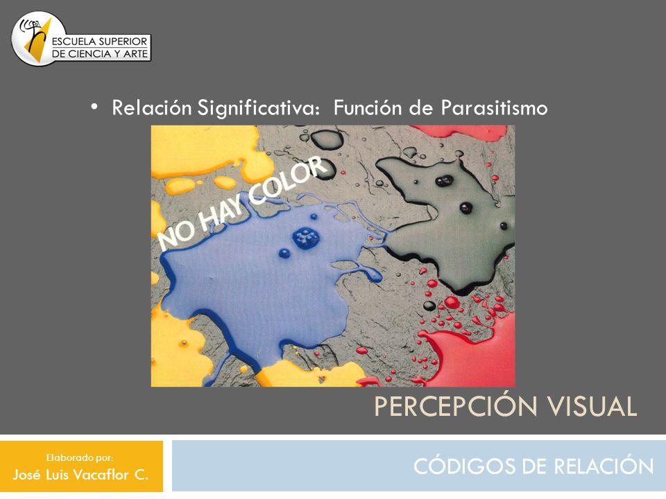 PERCEPCIÓN VISUAL CÓDIGOS DE RELACIÓN Relación Significativa: Función de Parasitismo Elaborado por: José Luis Vacaflor C.