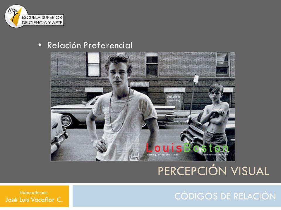 PERCEPCIÓN VISUAL CÓDIGOS DE RELACIÓN Relación Preferencial Elaborado por: José Luis Vacaflor C.