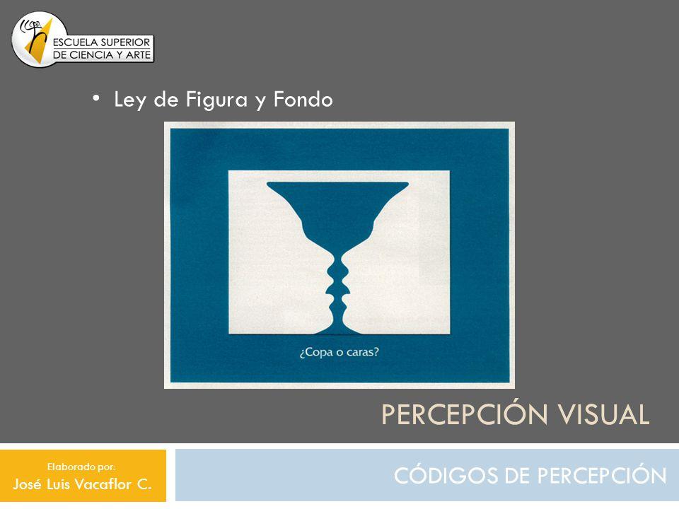 PERCEPCIÓN VISUAL CÓDIGOS DE PERCEPCIÓN Ley de Figura y Fondo Elaborado por: José Luis Vacaflor C.