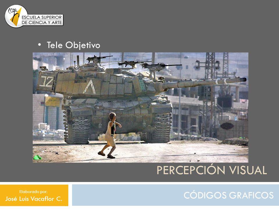 PERCEPCIÓN VISUAL CÓDIGOS GRAFICOS Tele Objetivo Elaborado por: José Luis Vacaflor C.