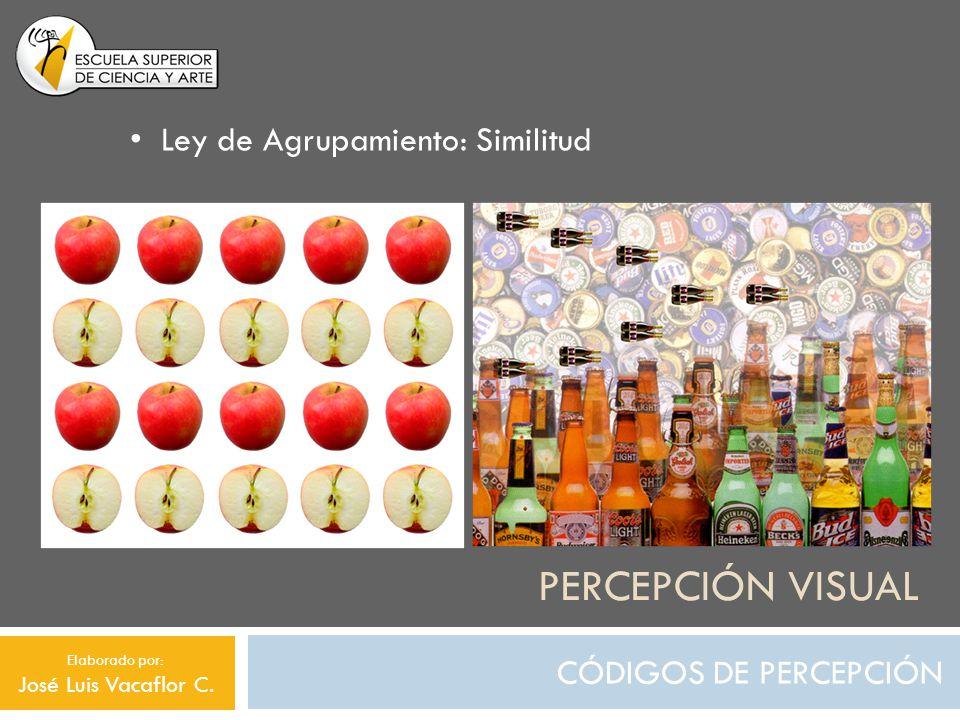 PERCEPCIÓN VISUAL CÓDIGOS DE PERCEPCIÓN Ley de Agrupamiento: Continuidad Elaborado por: José Luis Vacaflor C.