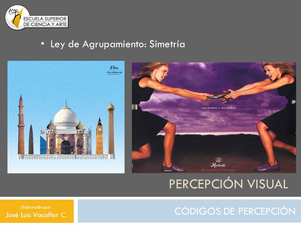 PERCEPCIÓN VISUAL CÓDIGOS DE PERCEPCIÓN Ley de Agrupamiento: Simetría Elaborado por: José Luis Vacaflor C.