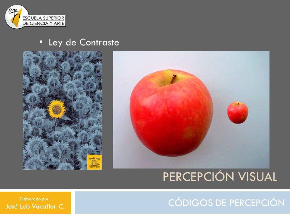 PERCEPCIÓN VISUAL CÓDIGOS DE PERCEPCIÓN Ley de Cierre o Clausura Elaborado por: José Luis Vacaflor C.