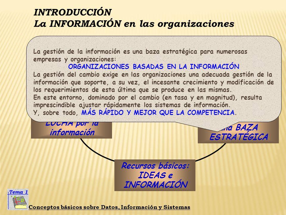 INTRODUCCIÓN La INFORMACIÓN en las organizaciones Conceptos básicos sobre Datos, Información y Sistemas La ERA DE LA INFORMACIÓN se caracteriza por: R