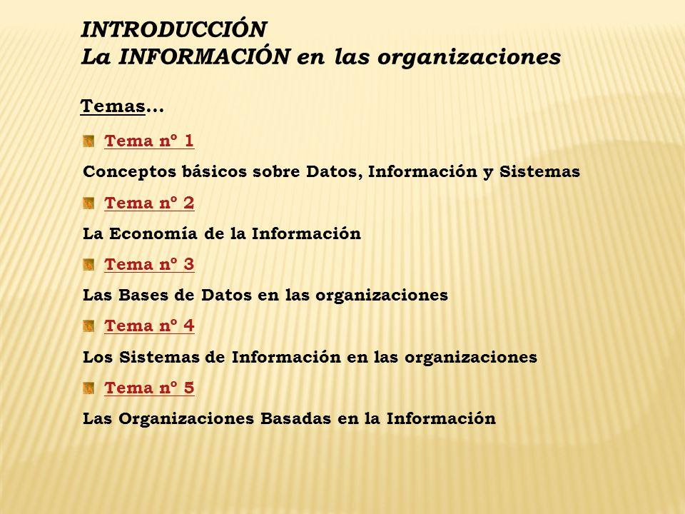 INTRODUCCIÓN La INFORMACIÓN en las organizaciones Conceptos básicos sobre Datos, Información y Sistemas La ERA DE LA INFORMACIÓN se caracteriza por: Rápidos CAMBIOS en el entorno empresarial Radicales AVANCES de la tecnología LUCHA por la información Recursos básicos: IDEAS e INFORMACIÓN La información es una BAZA ESTRATÉGICA En la actualidad los recursos básicos en las empresas avanzadas son las IDEAS y la INFORMACIÓN.