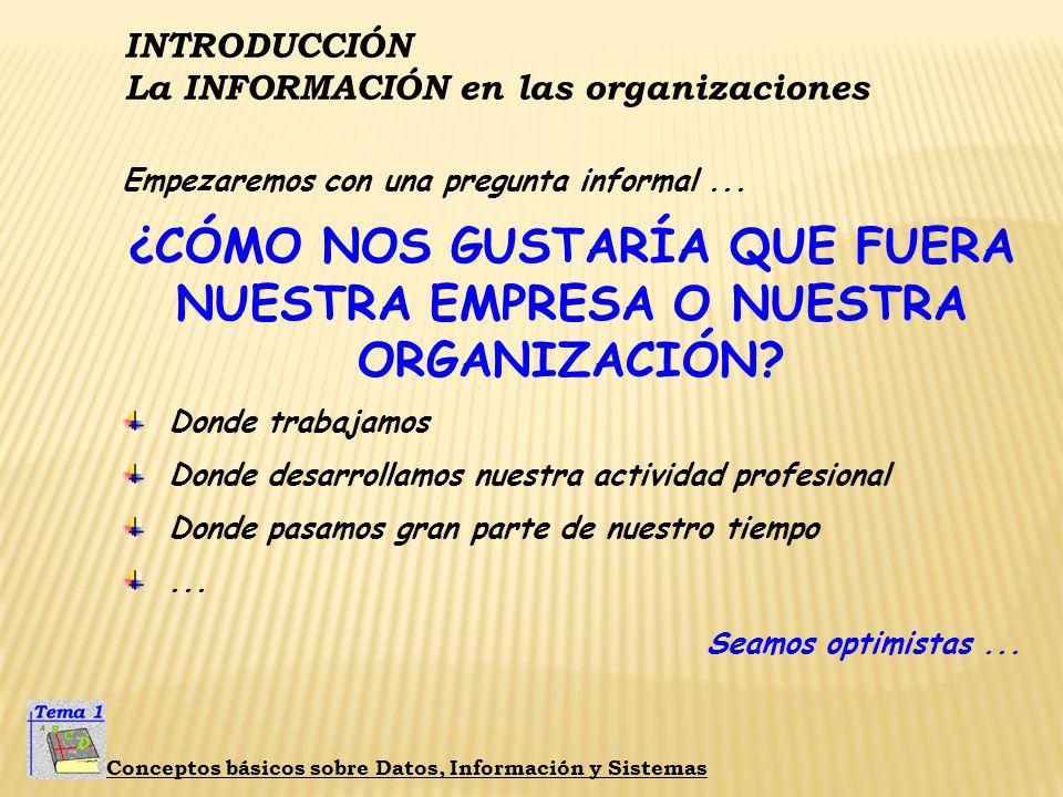 INTRODUCCIÓN La INFORMACIÓN en las organizaciones Conceptos básicos sobre Datos, Información y Sistemas Calidad de la información...