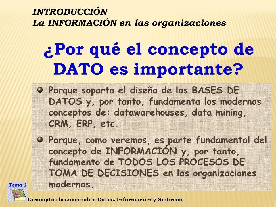 INTRODUCCIÓN La INFORMACIÓN en las organizaciones Conceptos básicos sobre Datos, Información y Sistemas ¿Por qué el concepto de DATO es importante?