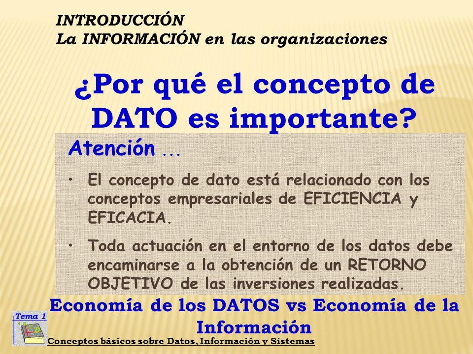 INTRODUCCIÓN La INFORMACIÓN en las organizaciones Conceptos básicos sobre Datos, Información y Sistemas Porque soporta el diseño de las BASES DE DATOS