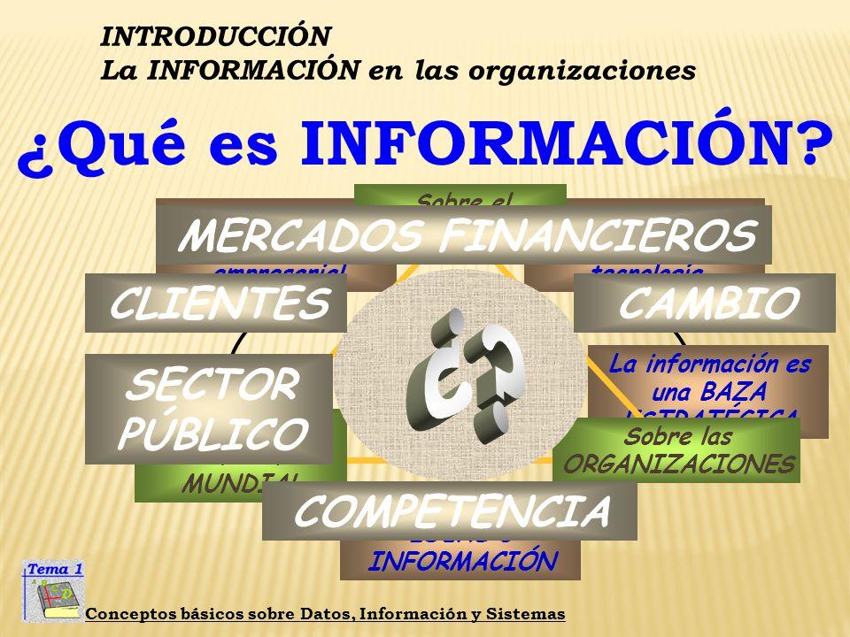 INTRODUCCIÓN La INFORMACIÓN en las organizaciones Conceptos básicos sobre Datos, Información y Sistemas Atención... El concepto de dato está relaciona