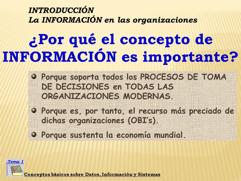 INTRODUCCIÓN La INFORMACIÓN en las organizaciones Conceptos básicos sobre Datos, Información y Sistemas ¿Por qué el concepto de INFORMACIÓN es importa