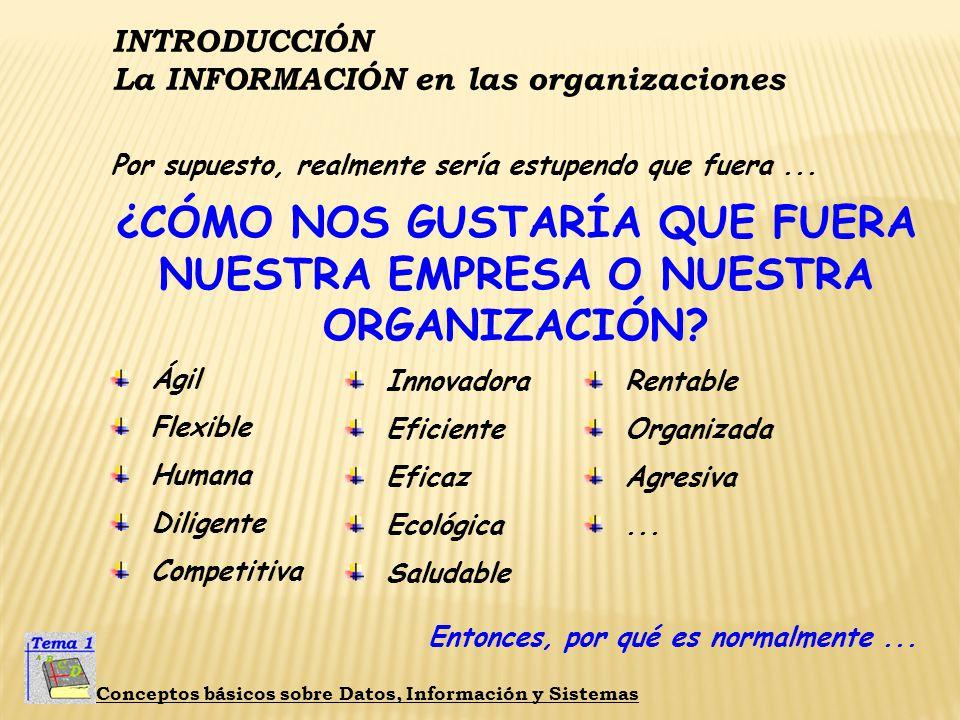 INTRODUCCIÓN La INFORMACIÓN en las organizaciones Conceptos básicos sobre Datos, Información y Sistemas La ERA DE LA INFORMACIÓN se caracteriza por: Rápidos CAMBIOS en el entorno empresarial Radicales AVANCES de la tecnología LUCHA por la información Recursos básicos: IDEAS e INFORMACIÓN La información es una BAZA ESTRATÉGICA La gestión de la información es una baza estratégica para numerosas empresas y organizaciones: ORGANIZACIONES BASADAS EN LA INFORMACIÓN La gestión del cambio exige en las organizaciones una adecuada gestión de la información que soporte, a su vez, el incesante crecimiento y modificación de los requerimientos de esta última que se produce en las mismas.