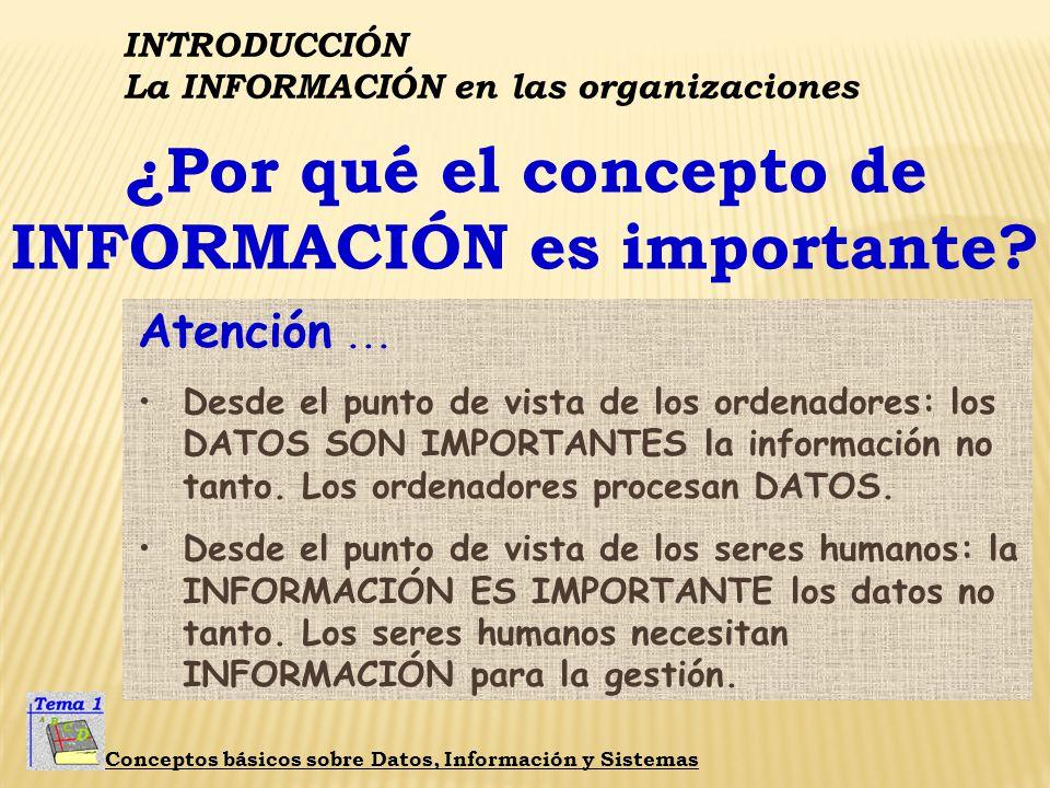 INTRODUCCIÓN La INFORMACIÓN en las organizaciones Conceptos básicos sobre Datos, Información y Sistemas Porque soporta todos los PROCESOS DE TOMA DE D