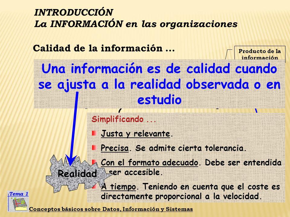INTRODUCCIÓN La INFORMACIÓN en las organizaciones Conceptos básicos sobre Datos, Información y Sistemas... en un vistazo esquemático Realidad datos Ma