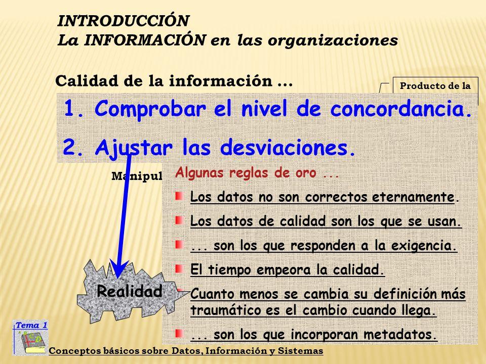 INTRODUCCIÓN La INFORMACIÓN en las organizaciones Conceptos básicos sobre Datos, Información y Sistemas Calidad de la información... datos Materia pri