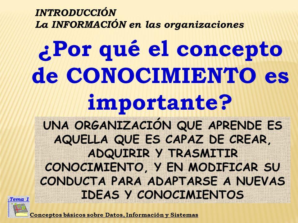 INTRODUCCIÓN La INFORMACIÓN en las organizaciones Conceptos básicos sobre Datos, Información y Sistemas ¿Por qué el concepto de CONOCIMIENTO es import