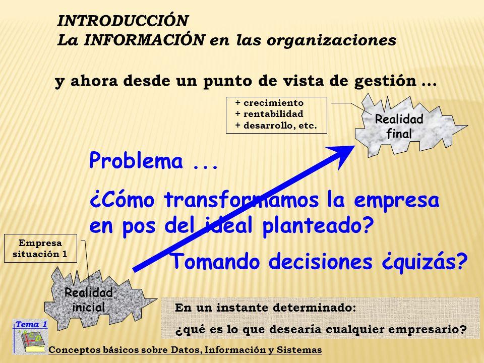 INTRODUCCIÓN La INFORMACIÓN en las organizaciones Conceptos básicos sobre Datos, Información y Sistemas Regresemos al esquema... Realidad datos Materi