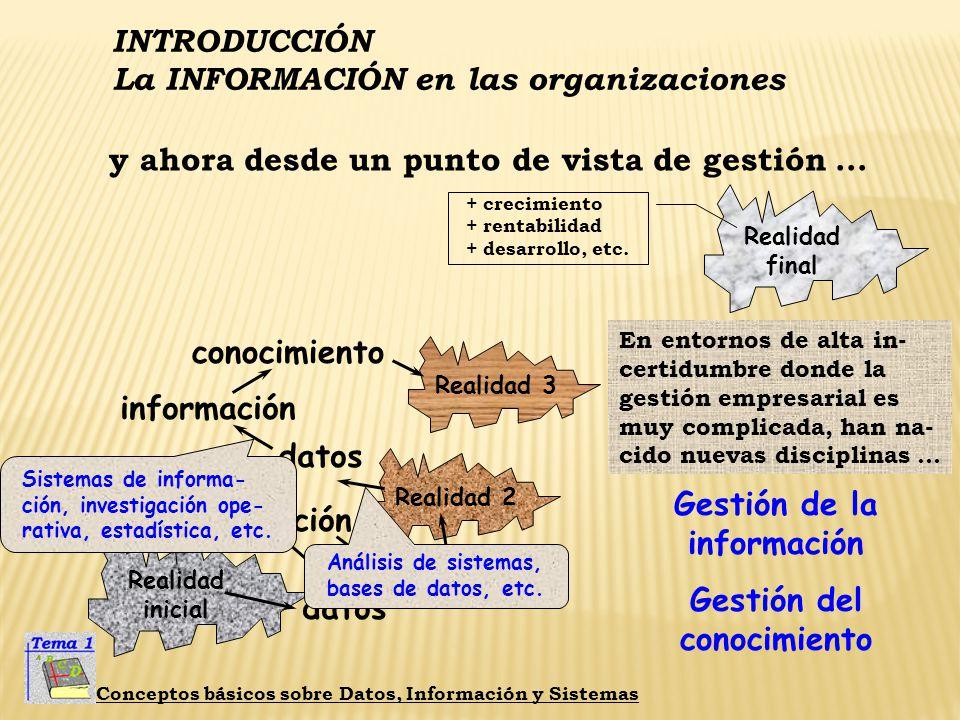 INTRODUCCIÓN La INFORMACIÓN en las organizaciones Conceptos básicos sobre Datos, Información y Sistemas y ahora desde un punto de vista de gestión...