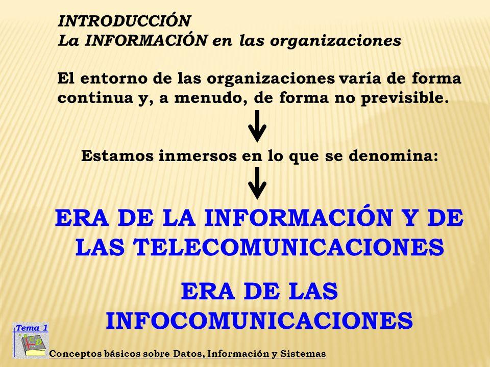 INTRODUCCIÓN La INFORMACIÓN en las organizaciones Conceptos básicos sobre Datos, Información y Sistemas La ERA DE LA INFORMACIÓN se caracteriza por: Rápidos CAMBIOS en el entorno empresarial Radicales AVANCES de la tecnología LUCHA por la información Recursos básicos: IDEAS e INFORMACIÓN La información es una BAZA ESTRATÉGICA Crecimiento de la tecnología......