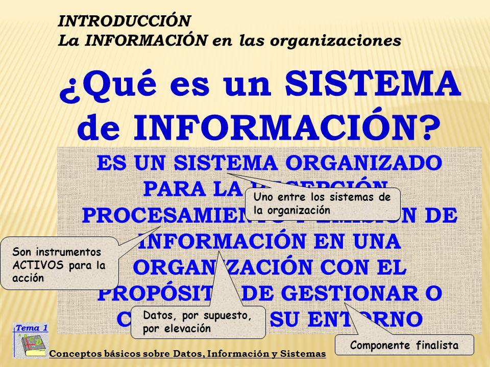 INTRODUCCIÓN La INFORMACIÓN en las organizaciones Conceptos básicos sobre Datos, Información y Sistemas ¿Qué es un SISTEMA de INFORMACIÓN? ES UN SISTE