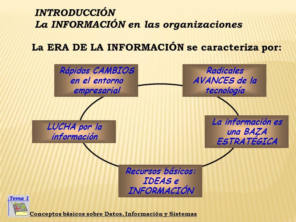 INTRODUCCIÓN La INFORMACIÓN en las organizaciones Conceptos básicos sobre Datos, Información y Sistemas La ERA DE LA INFORMACIÓN se caracteriza por: Rápidos CAMBIOS en el entorno empresarial Radicales AVANCES de la tecnología LUCHA por la información Recursos básicos: IDEAS e INFORMACIÓN La información es una BAZA ESTRATÉGICA
