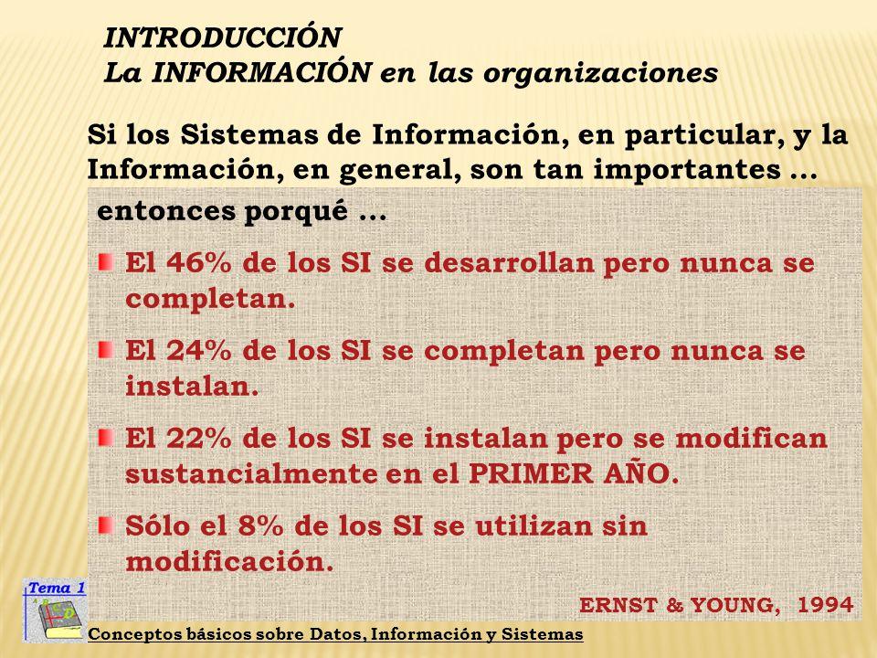INTRODUCCIÓN La INFORMACIÓN en las organizaciones Conceptos básicos sobre Datos, Información y Sistemas Los sistemas de información están encargados e