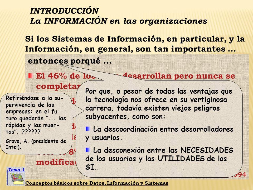 INTRODUCCIÓN La INFORMACIÓN en las organizaciones Conceptos básicos sobre Datos, Información y Sistemas entonces porqué... El 46% de los SI se desarro