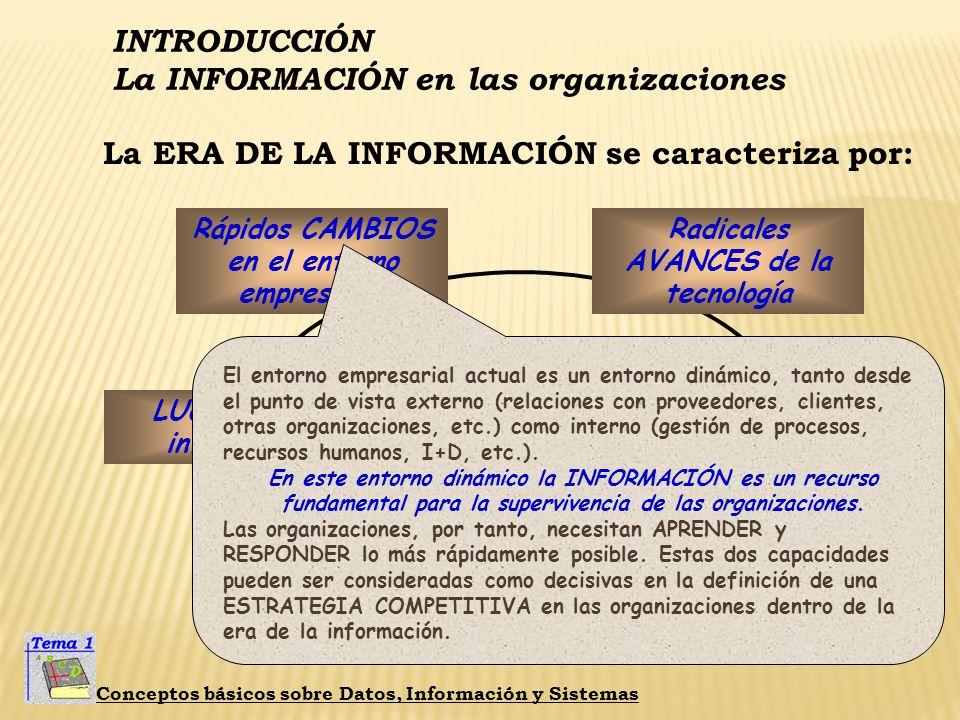 INTRODUCCIÓN La INFORMACIÓN en las organizaciones Conceptos básicos sobre Datos, Información y Sistemas La ERA DE LA INFORMACIÓN se caracteriza por: Rápidos CAMBIOS en el entorno empresarial Radicales AVANCES de la tecnología LUCHA por la información Recursos básicos: IDEAS e INFORMACIÓN La información es una BAZA ESTRATÉGICA El entorno empresarial actual es un entorno dinámico, tanto desde el punto de vista externo (relaciones con proveedores, clientes, otras organizaciones, etc.) como interno (gestión de procesos, recursos humanos, I+D, etc.).