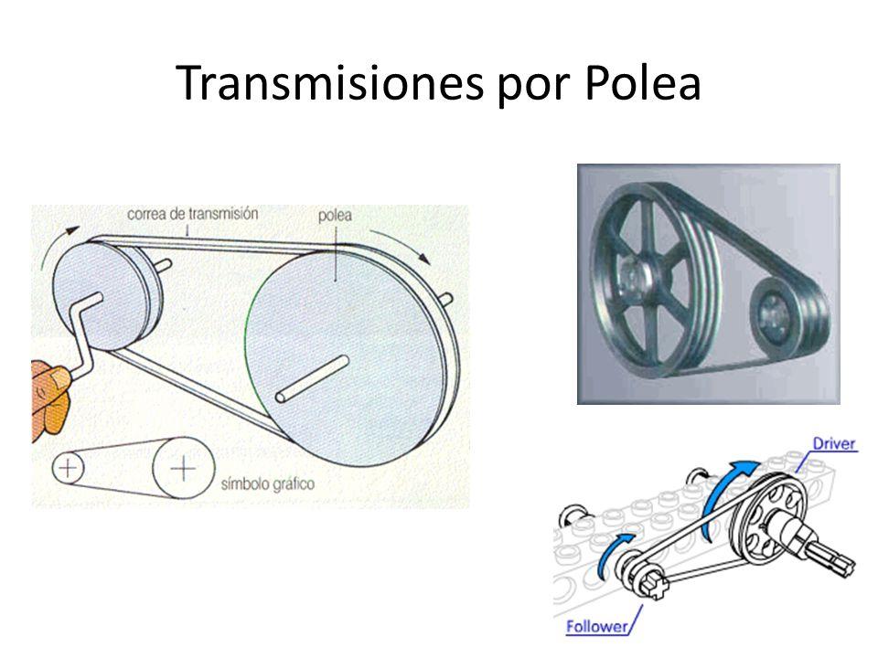 Transmisiones por Polea