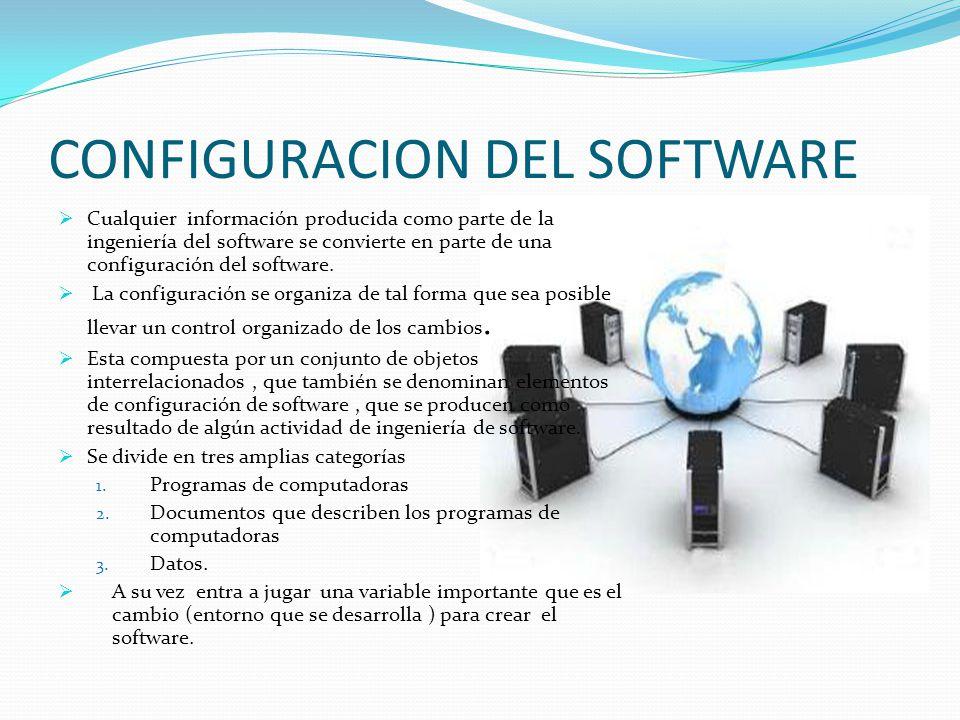 CONFIGURACION DEL SOFTWARE Cualquier información producida como parte de la ingeniería del software se convierte en parte de una configuración del sof