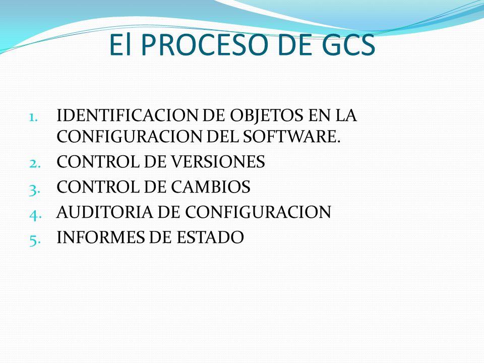 El PROCESO DE GCS 1. IDENTIFICACION DE OBJETOS EN LA CONFIGURACION DEL SOFTWARE. 2. CONTROL DE VERSIONES 3. CONTROL DE CAMBIOS 4. AUDITORIA DE CONFIGU