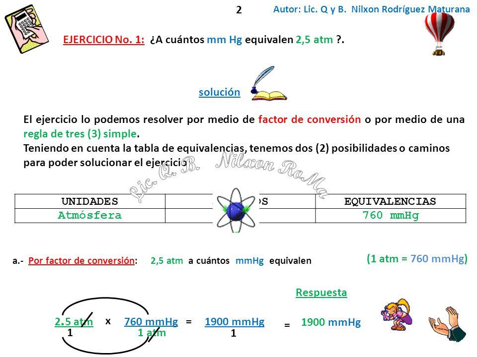 UNIDADESSIMBOLOSEQUIVALENCIAS Atmósferaatm760 mmHg EJERCICIO No. 1: ¿A cuántos mm Hg equivalen 2,5 atm ?. a.- Por factor de conversión: 2,5 atm a cuán