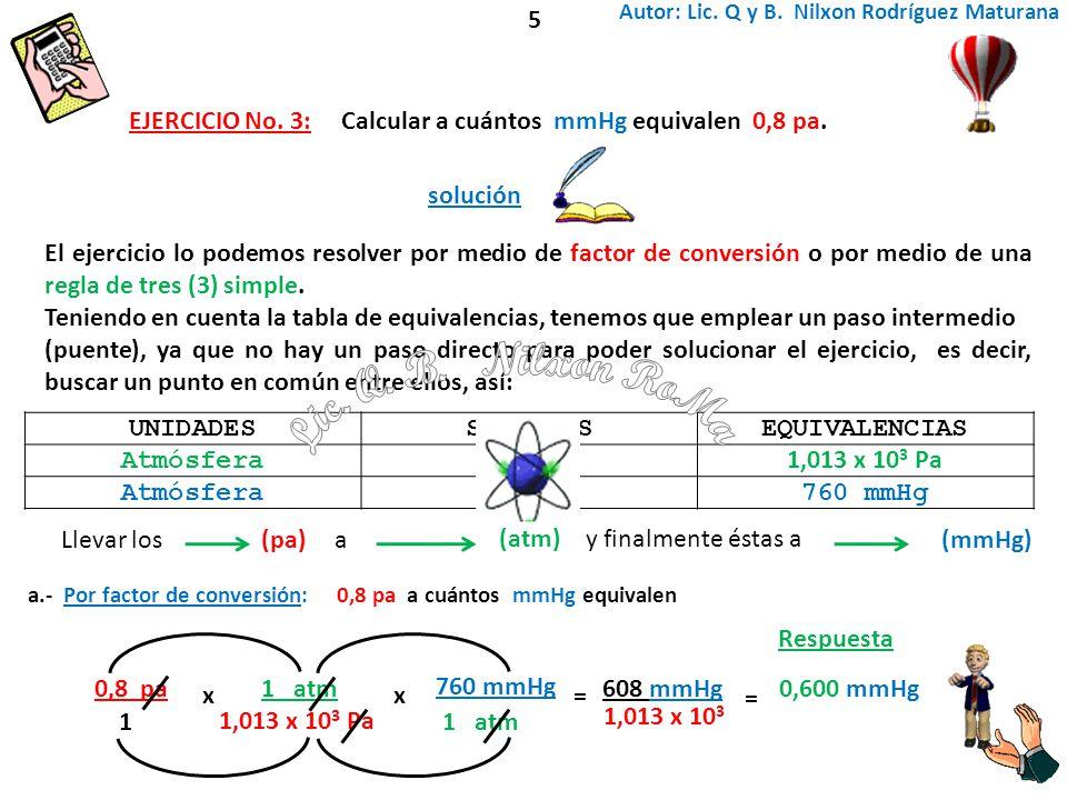 UNIDADESSIMBOLOSEQUIVALENCIAS Atmósferaatm 1,013 x 10 3 Pa Atmósferaatm760 mmHg 5 EJERCICIO No. 3: Calcular a cuántos mmHg equivalen 0,8 pa. a.- Por f