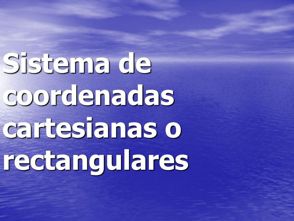 Sistema de coordenadas cartesianas o rectangulares