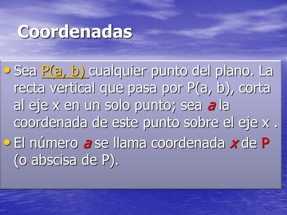 Coordenadas Sea P(a, b) cualquier punto del plano.