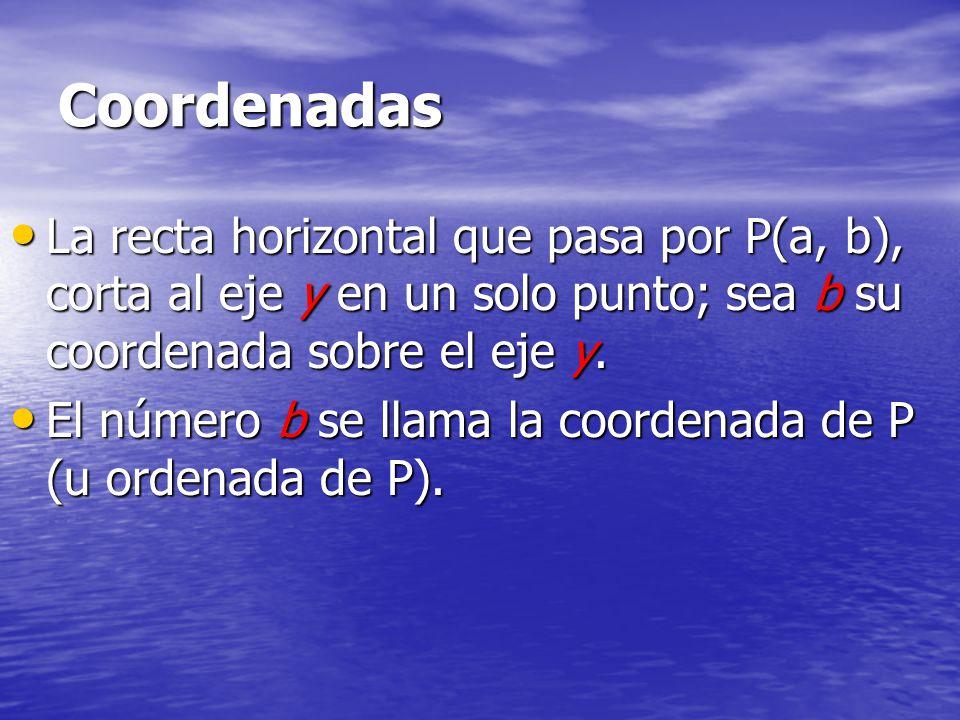 Coordenadas La recta horizontal que pasa por P(a, b), corta al eje y en un solo punto; sea b su coordenada sobre el eje y.