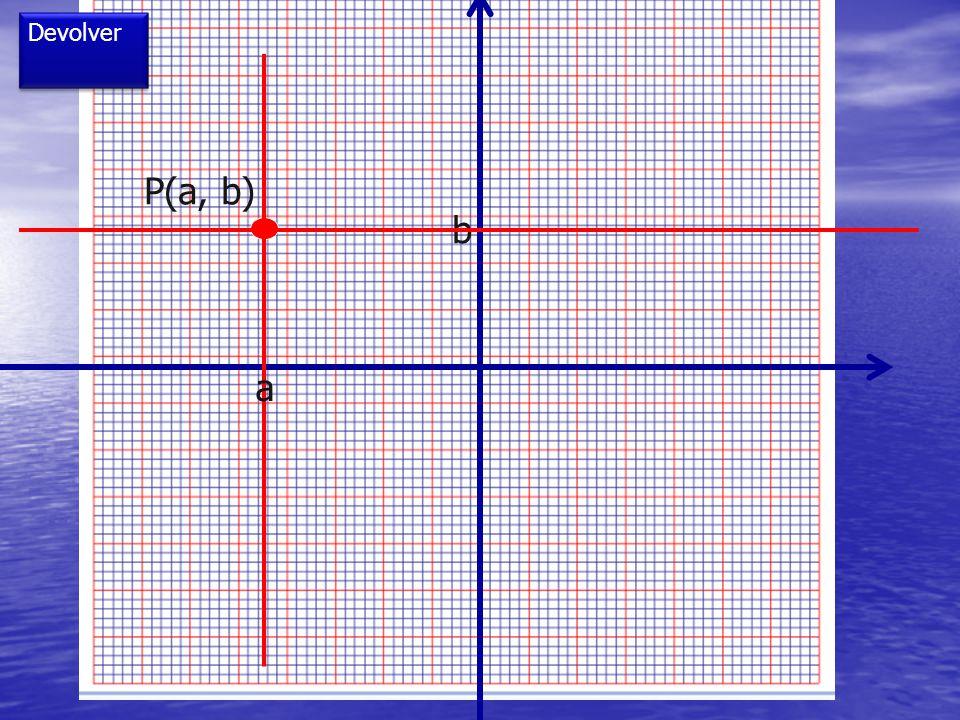 P(a, b) a b Devolver
