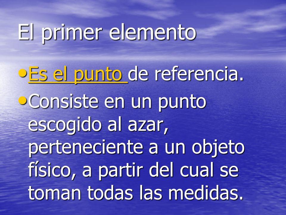 El primer elemento Es el punto de referencia.Es el punto de referencia.