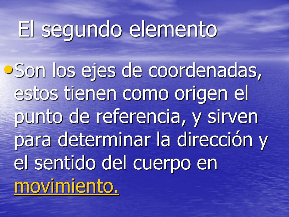 Tomamos un sistema de coordenadas, con las condiciones siguientes: el origen para ambos ejes, será el punto (0, 0) donde se cortan.