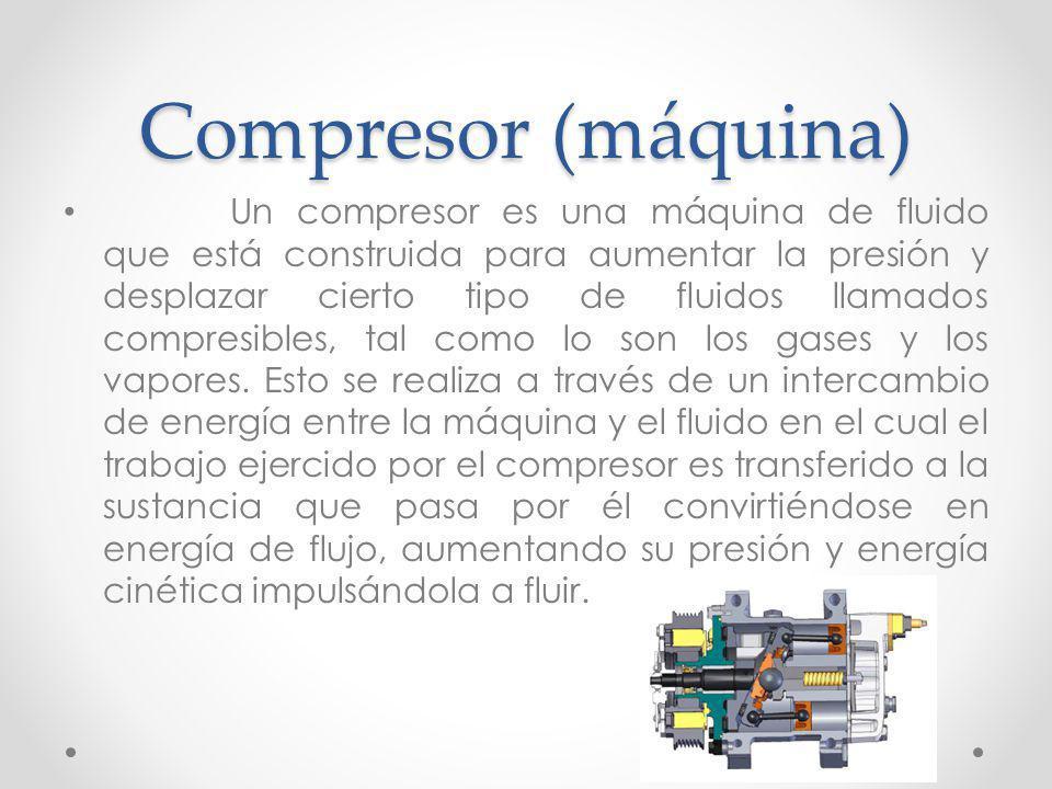 Rotación del Compresor Compresor se puede girar 90 º hacia la derecha o hacia la izquierda manteniendo el tapón de llenado de aceite por encima de la 3:00 o 9:00 de posiciones.